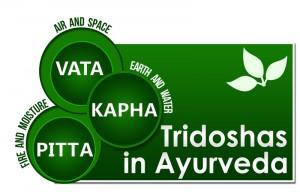 tridoshas in Ayurveda